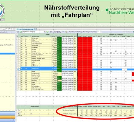 aggerverband_Duengeplanung2
